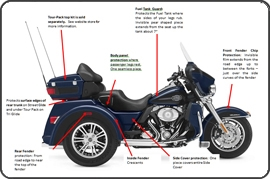 Complete Kit for Street Glide©, Tri Glide© or Freewheeler Trike